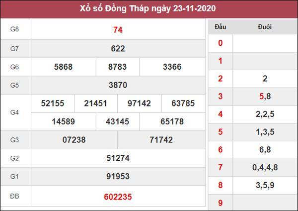 Soi cầu XSDT 30/11/2020 xin số đề Đồng Tháp thứ 2 siêu chuẩn