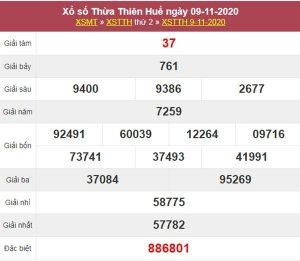 Thống kê XSTTH 16/11/2020 chốt số Thừa Thiên Huế siêu chuẩn