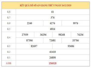 Phân tích KQXSAG ngày 31/12/2020 dựa trên kết quả kì trước