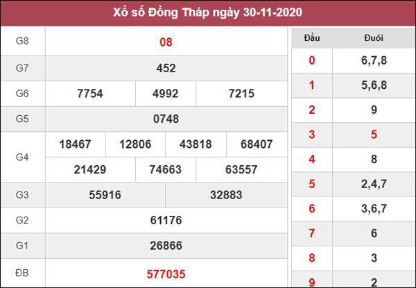 Phân tích XSDT 7/12/2020 chốt bạch thủ lô Đồng Tháp thứ 2