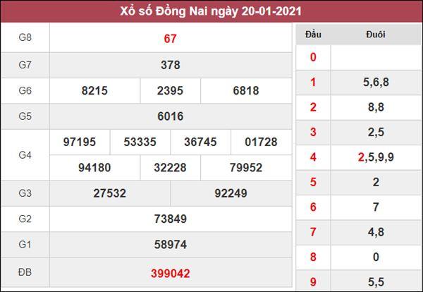 Dự đoán XSDNA 27/1/2021 chốt đầu đuôi giải đặc biệt Đồng Nai