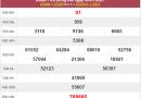 Thống kê xổ số Đồng Nai 13/1/2021 thứ 4 chi tiết nhất