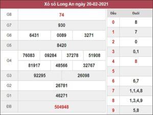 Phân tích XSLA 27/2/2021