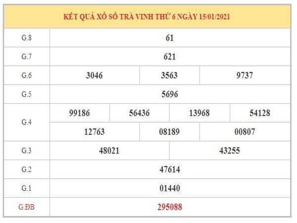 Phân tích KQXSTV ngày 19/2/2021 dựa trên kết quả kỳ trước