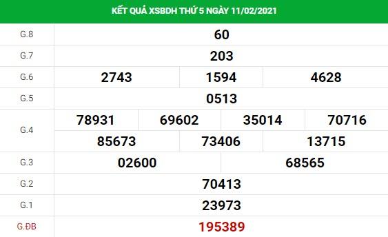 Phân tích kết quả XS Bình Định ngày 18/02/2021