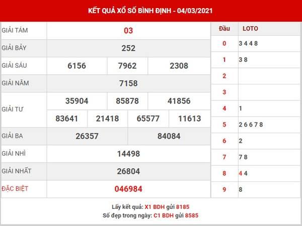 Dự đoán KQXS Bình Định thứ 5 ngày 11/3/2021