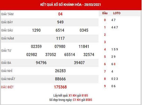Dự đoán XSKH ngày 31/3/2021 - Dự đoán KQ xổ số Khánh Hòa thứ 4