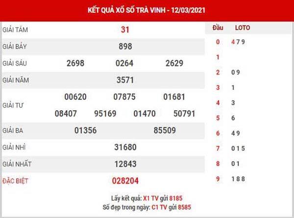 Dự đoán XSTV ngày 19/3/2021 đài Trà Vinh thứ 6 hôm nay chính xác nhất