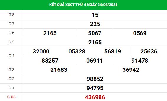Soi cầu dự đoán XS Cần Thơ Vip ngày 03/03/2021