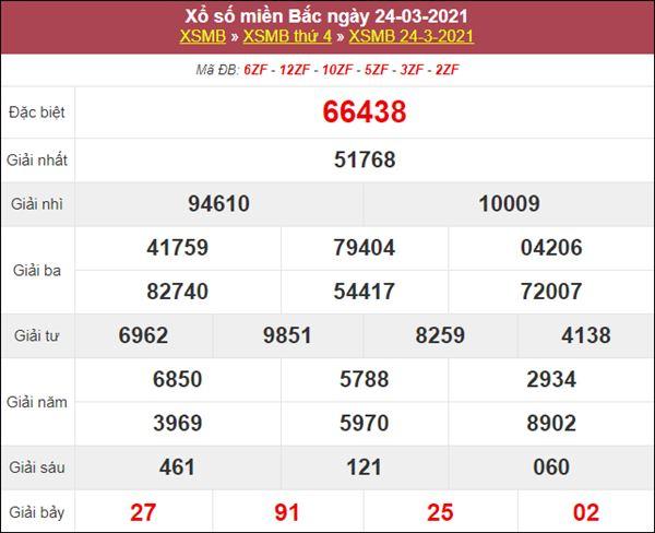 Thống kê XSMB 25/3/2021 chốt cầu lô giải đặc biệt thứ 5