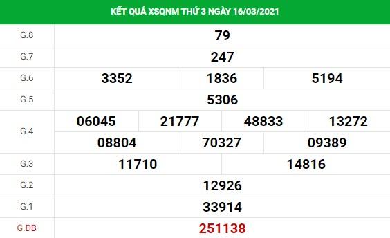 Phân tích kết quả XS Quảng Nam ngày 23/03/2021