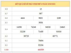 Soi cầu XSTV ngày 26/3/2021 dựa trên kết quả kì trước