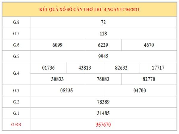 Nhận định KQXSCT ngày 14/04/2021 dựa trên kết quả kì trước