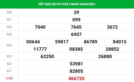Phân tích kết quả XS Thừa Thiên Huế ngày 12/04/2021