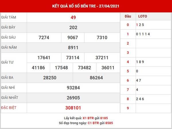 Dự đoán kết quả SX Bến Tre thứ 3 ngày 4/5/2021