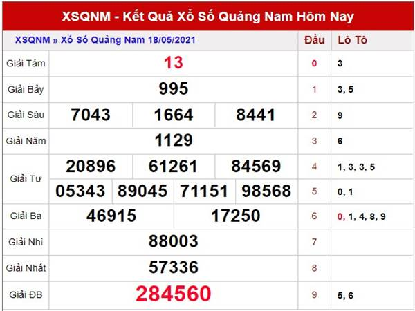 Soi cầu kết quả xổ số Quảng Nam thứ 3 ngày 25/5/2021
