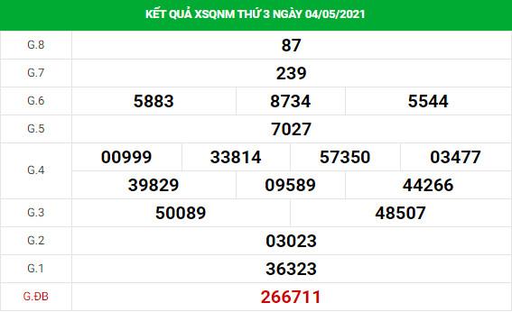Phân tích kết quả XS Quảng Nam ngày 11/05/2021