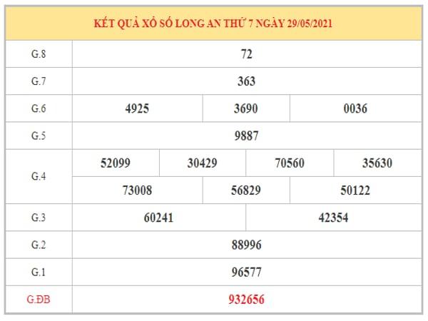 Phân tích KQXSLA ngày 5/6/2021 dựa trên kết quả kì trước