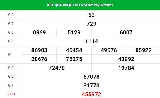 Soi cầu dự đoán xổ số Quảng Trị 29/7/2021 chính xác