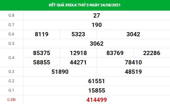 Thống kê soi cầu xổ số Daklak ngày 31/8/2021 hôm nay