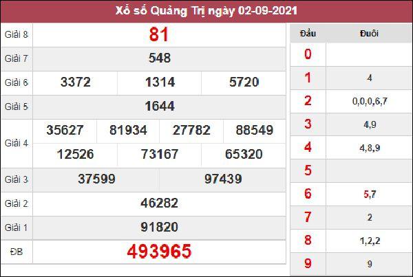 Thống kê KQXSQT 9/9/2021 thứ 5 chốt loto gan theo cặp