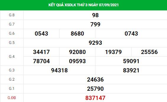 Thống kê soi cầu xổ số Daklak 14/9/2021 chính xác hôm nay