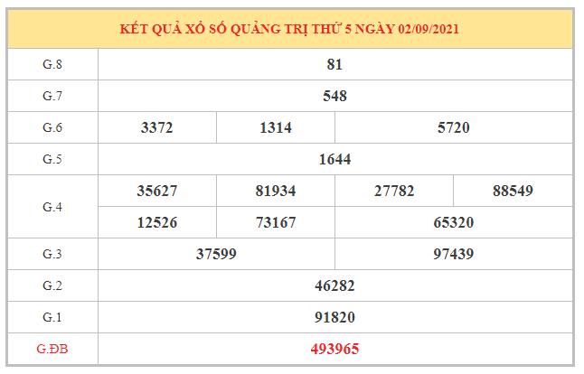 Dự đoán XSQT ngày 9/9/2021 dựa trên kết quả kì trước