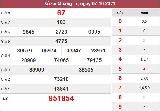 Nhận định KQXSQT ngày 14/10/2021 chốt bạch thủ đài Quảng Trị